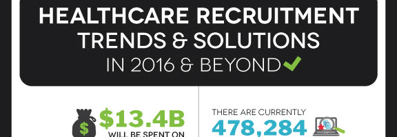 Healthcare Recruitment Trends In 2016 [Infographic]