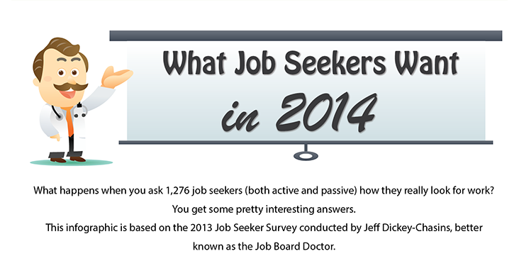 What Job Seekers Want In 2014 [Infographic]