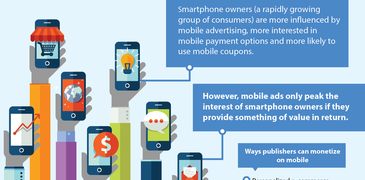 3 Digital Trends For Publishers In 2014 Mobile Header