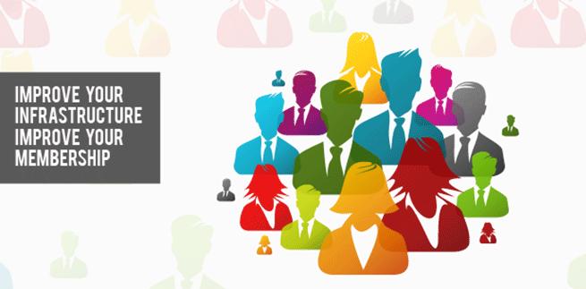 Association-membership