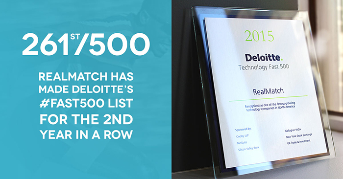 RealMatch Earns Deloitte's Technology Fast 500 Award For Second Consecutive Year