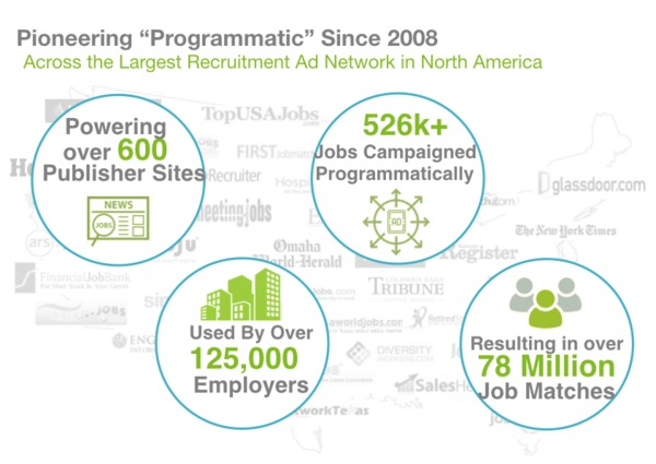Pioneering-Programmatic