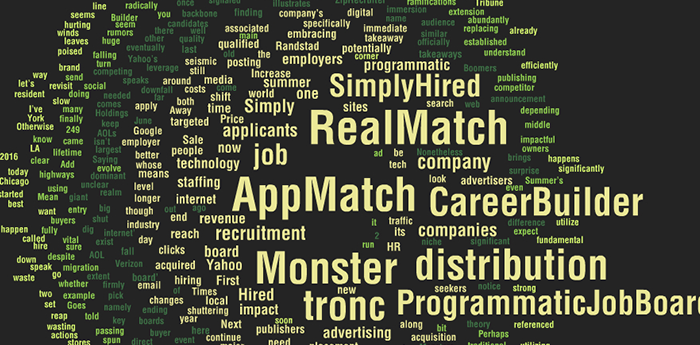 Monster, SimplyHired, Yahoo, & Programmatic Impact