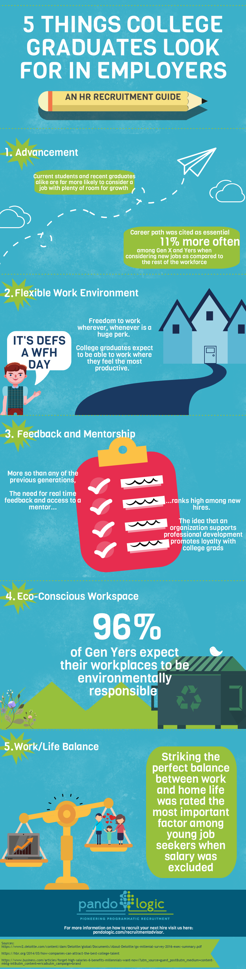 5-Things-College-Grads-Want-In-Employers_infographic1