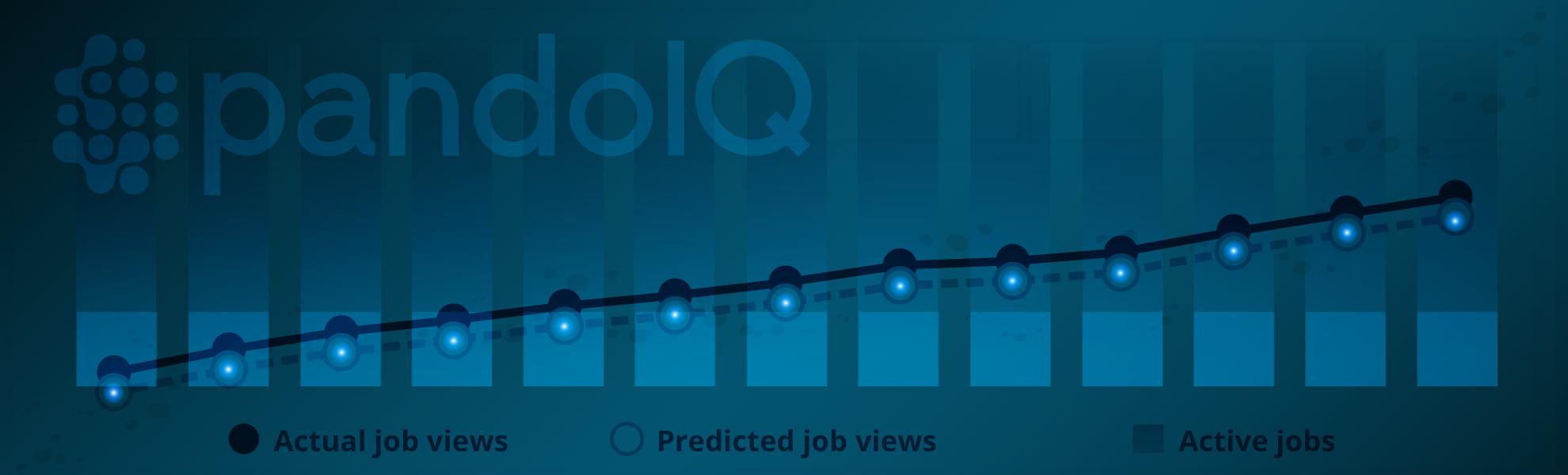 Predictive-Analytics Portal for pandoIQ September 13, 2018