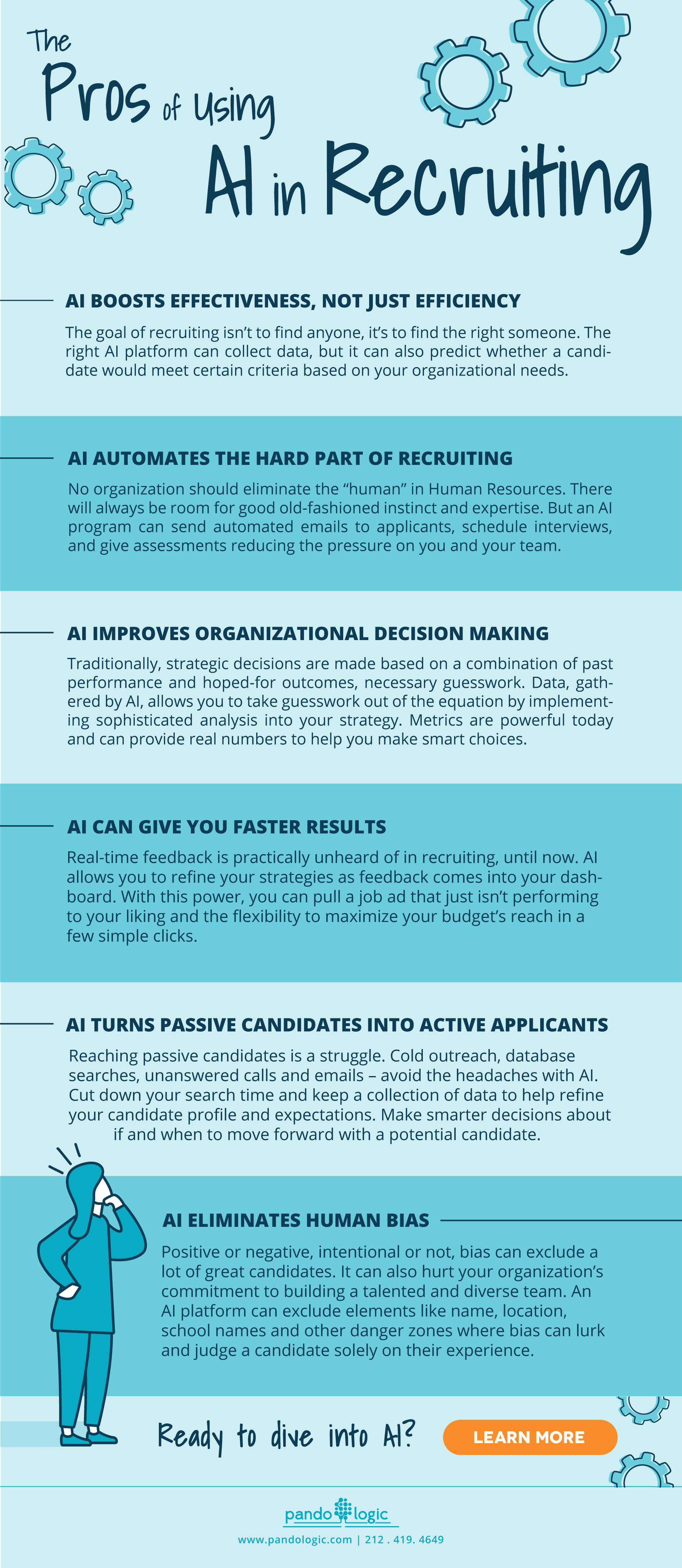 The Pros of Using AI in Your Recruitment Process
